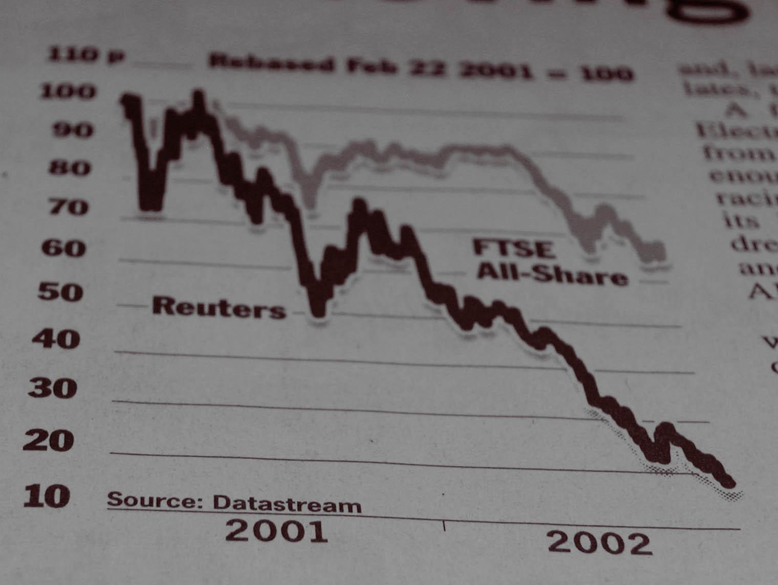 Insurance for stocks